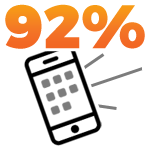 92% of consumers now read online reviews vs. 88% in 2014