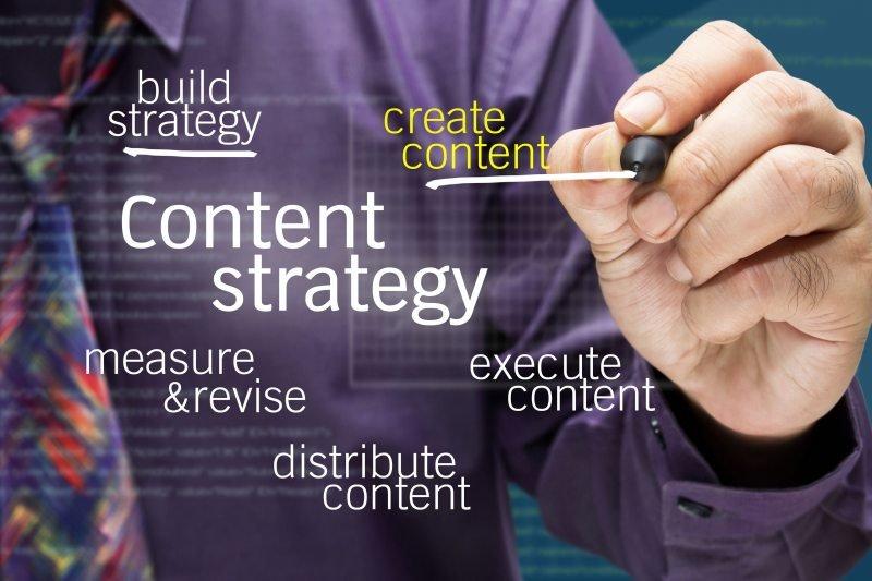 Social Media Metrics for Content Marketing